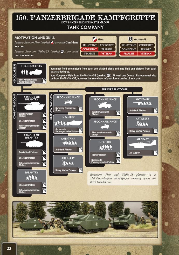 Building 150. Panzerbrigade Kampfgruppe