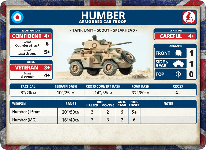 Humber Armoured Car Troop (BBX34)