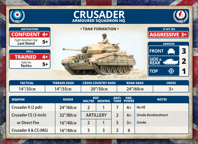 Crusader Armoured Troop (BBX37)