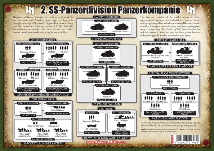 GEAB06 2. SS-Panzerdivision Panzerkompanie