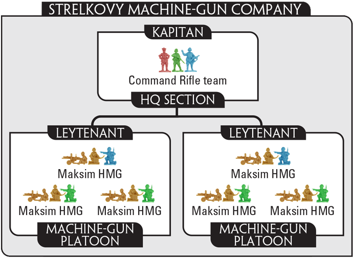 Assembling the Plastic Strelkovy Company