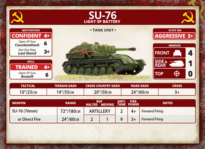 SU-76 Light SP Battery (SBX61)