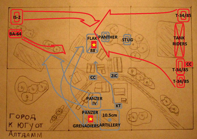 The Battle of Altdamm, March 1945: Part One