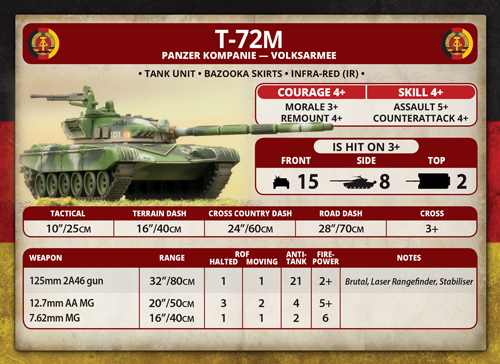 The East German T-72M unit card