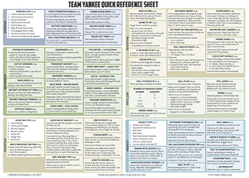 Team Yankee Quick Reference Sheet