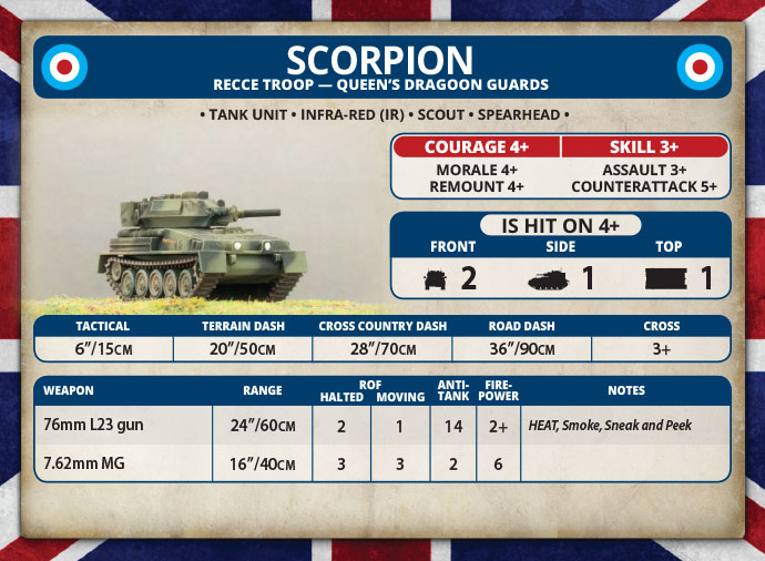 Scorpion or Scimitar Troop (TBBX03)