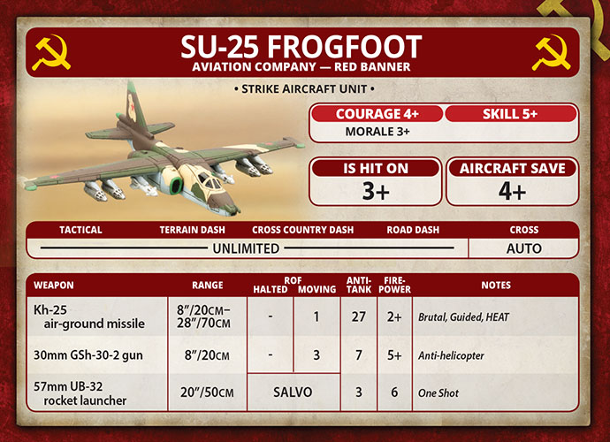 Su-25 Frogfoot Aviation Company (TSBX09)