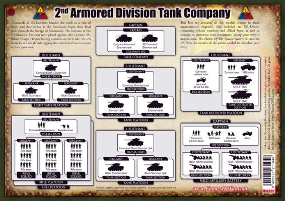 2nd Armored Division Tank Company (USAB02)