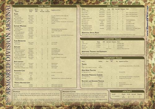 USAB02 Army Sheet Arsenal