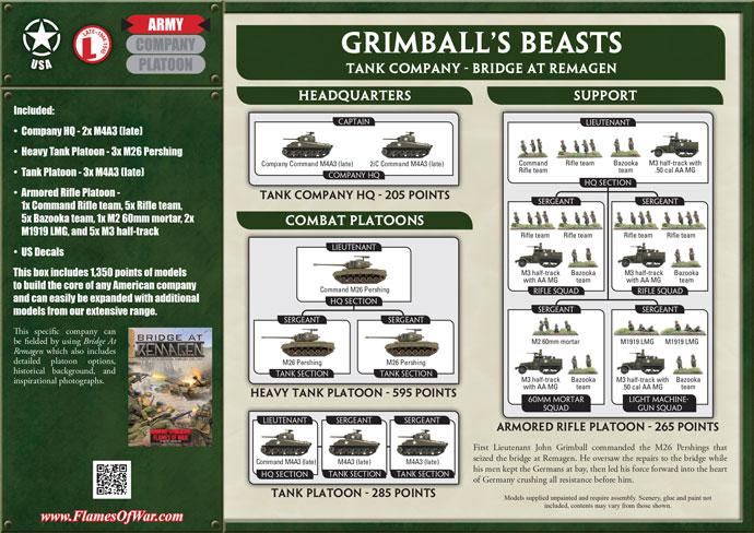 Grimball's Beasts (USAB05)