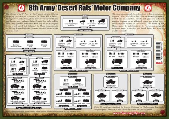 "8th Army ""Desert Rats"" Motor Company (BRAB01)"