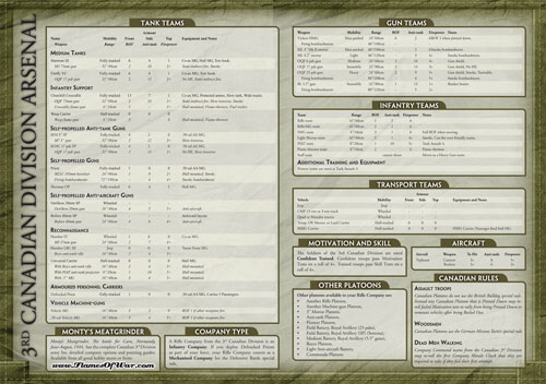 Side B of the Army Sheet that comes with the box