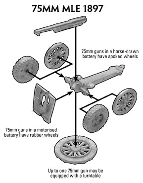 Assembly instructions for the 75mm gun