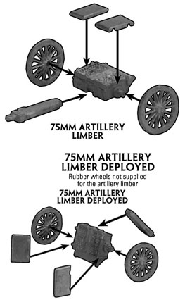 Assembly instructions for the 75mm gun limber