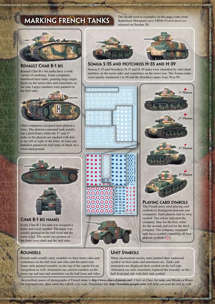 Marking French Tanks