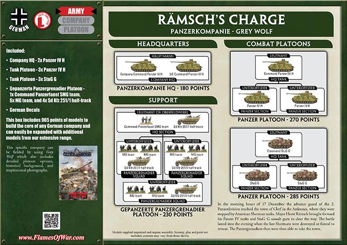 Rämsch's Charge (GEAB12)