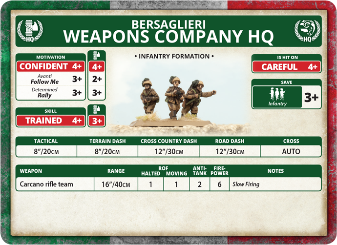 Bersaglieri Weapons Platoon (IT762)