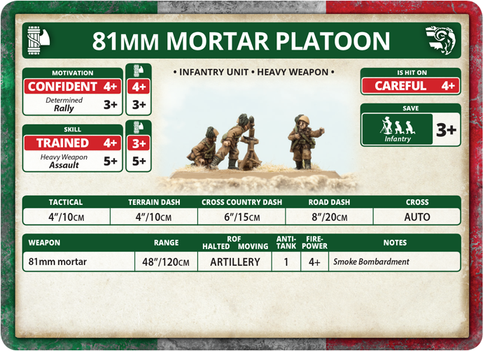 Bersaglieri MG & Mortar Platoon (IT764)