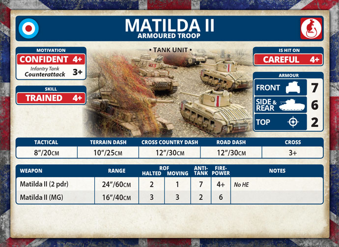 Matilda Tanks In The Desert