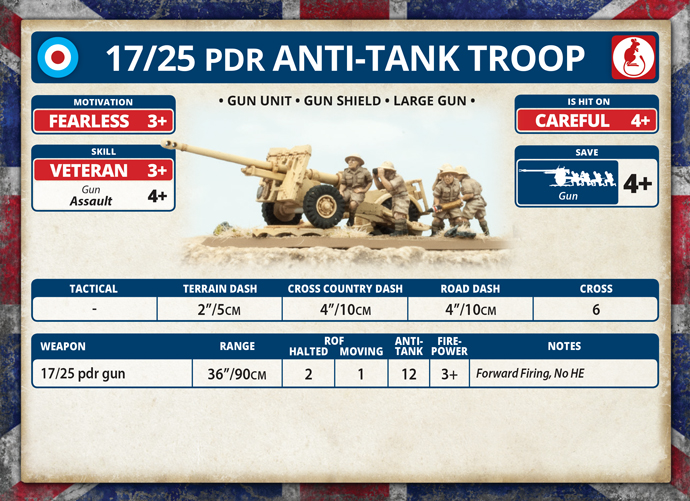 17pdr Anti-Tank Troop (BBX41)