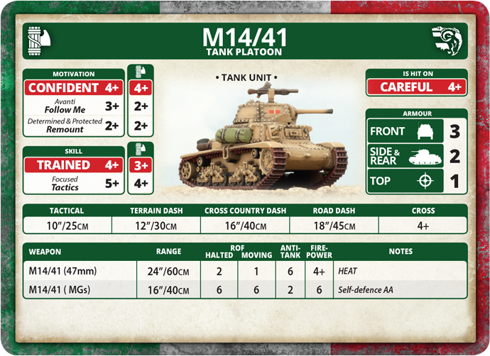 Building An Italian Tank Company: Taking a Combined Arms Approach