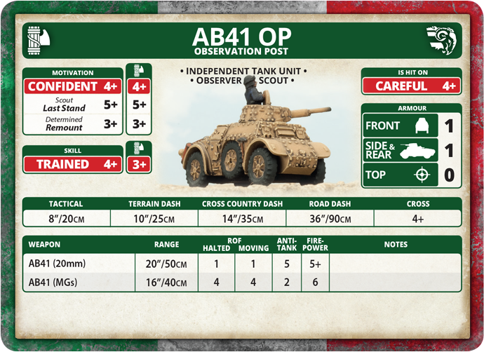 AB41 Armoured Car Platoon (IBX16)